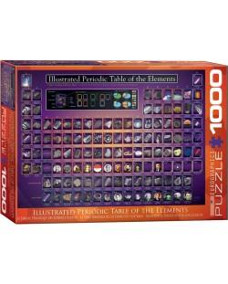 Puzzle Eurographics de 1000 piese – Tabelul lui Mendeleev