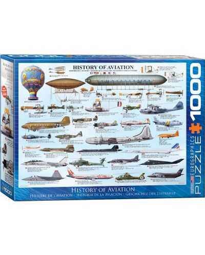 Puzzle Eurographics de 1000 piese – History of Aviation - 1