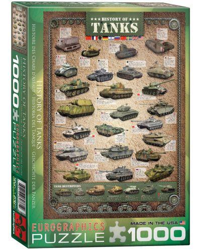 Puzzle Eurographics de 1000 piese – Istoria tancurilor - 1