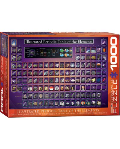 Puzzle Eurographics de 1000 piese – Tabelul lui Mendeleev - 1