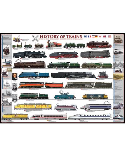 Puzzle Eurographics de 1000 piese – Istoria si dezvoltarea trenurilor - 2