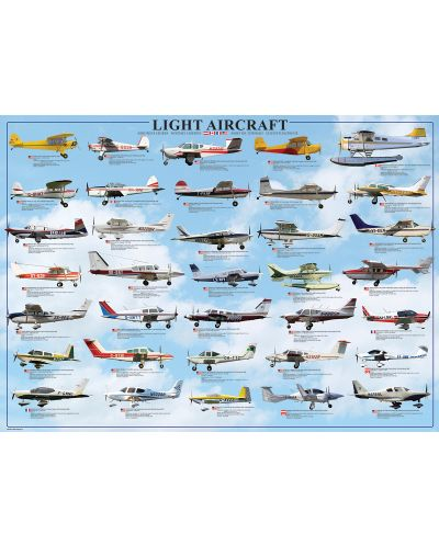 Puzzle Eurographics de 1000 piese – Aeronave usoare - 2