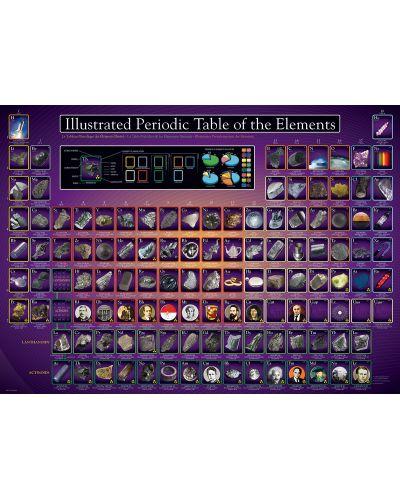 Puzzle Eurographics de 1000 piese – Tabelul lui Mendeleev - 2
