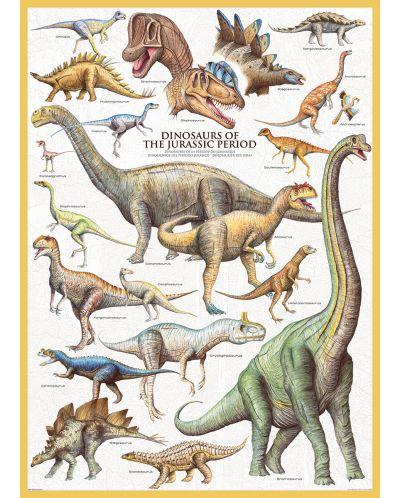 Puzzle Eurographics de 1000 piese – Dinozauri Jurasicul - 2