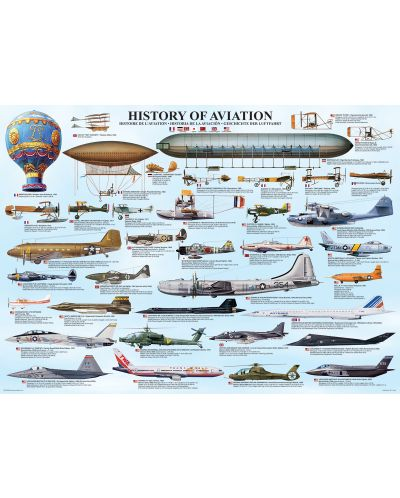 Puzzle Eurographics de 1000 piese – History of Aviation - 2