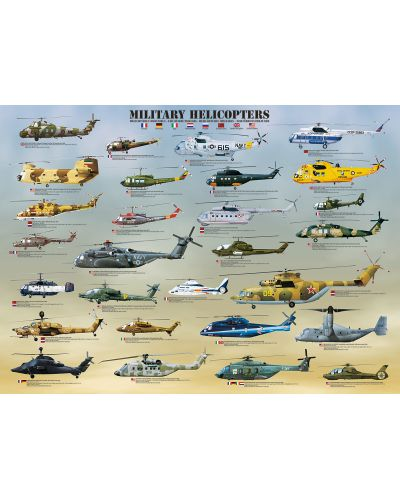 Puzzle Eurographics de 1000 piese – Elicoptere militare - 2