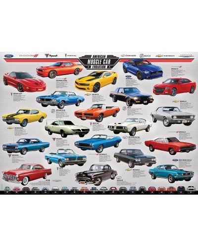 Puzzle Eurographics de 1000 piese – Dezvoltarea autoturismelor puternice din America - 2