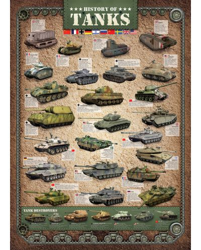 Puzzle Eurographics de 1000 piese – Istoria tancurilor - 2