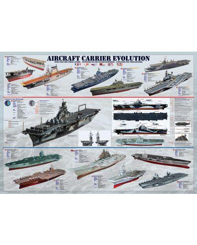 Puzzle Eurographics de 1000 piese – Evolutia portavionului - 2