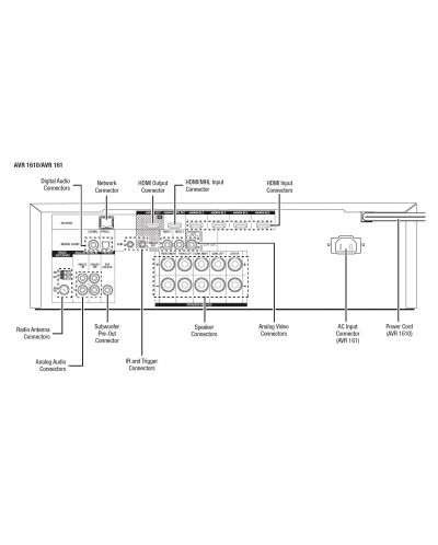harman/kardon HKTS 35BQ cu AVR 161 receiver - 9