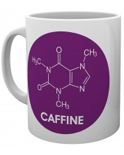 Cana GB eye - Geek: Coffee Chemistry