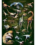 Puzzle Eurographics de 1000 piese – Dinozauri cu pene - 2t