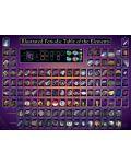 Puzzle Eurographics de 1000 piese – Tabelul lui Mendeleev - 2t